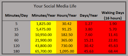 chart-social