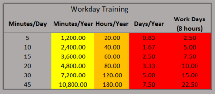 chart-workday